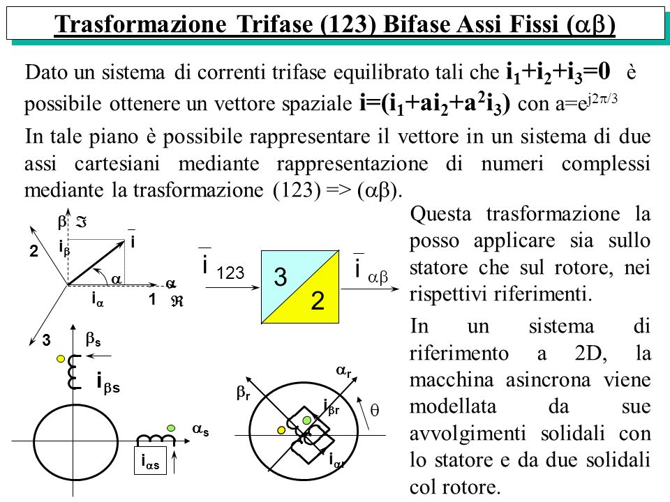 Dato un sistema di correnti trifase equilibrato tali che i 1 +i 2 +i 3 =0 è possibile ottenere un vettore spaziale i=(i 1 +ai 2 +a 2 i 3 ) con a=e j2