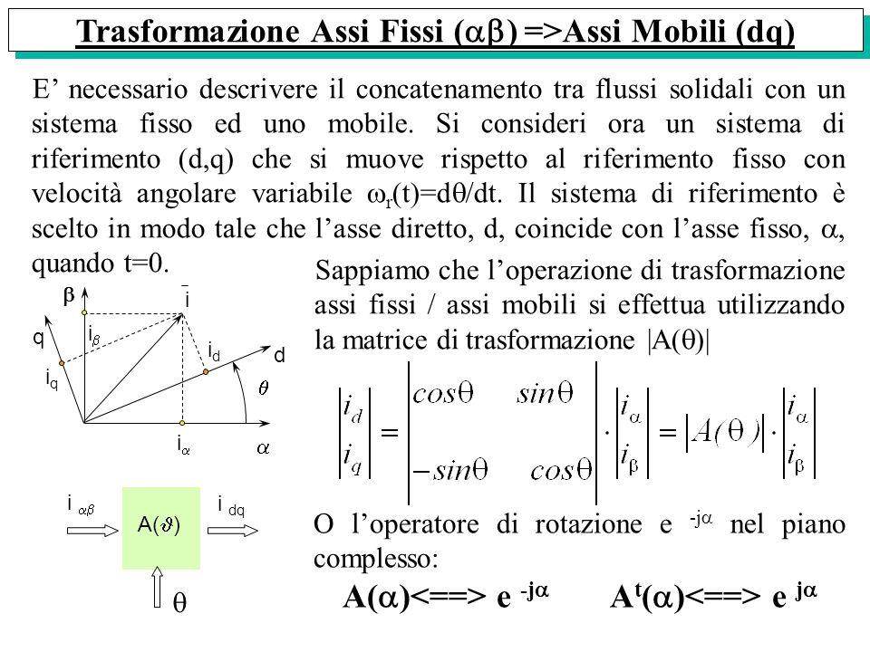 E necessario descrivere il concatenamento tra flussi solidali con un sistema fisso ed uno mobile. Si consideri ora un sistema di riferimento (d,q) che