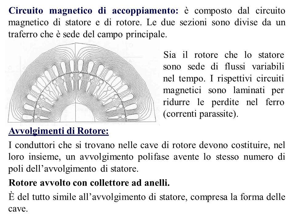 Riferimento di Rotore Un osservatore solidale con il rotore vede lo statore che ruota allindietro con una pulsazione angolare mr e vede un campo rotante che lo precede con una pulsazione s c Secondo losservatore di rotore, il regime elettrico è caratterizzato da una frequenza di f er =sf.