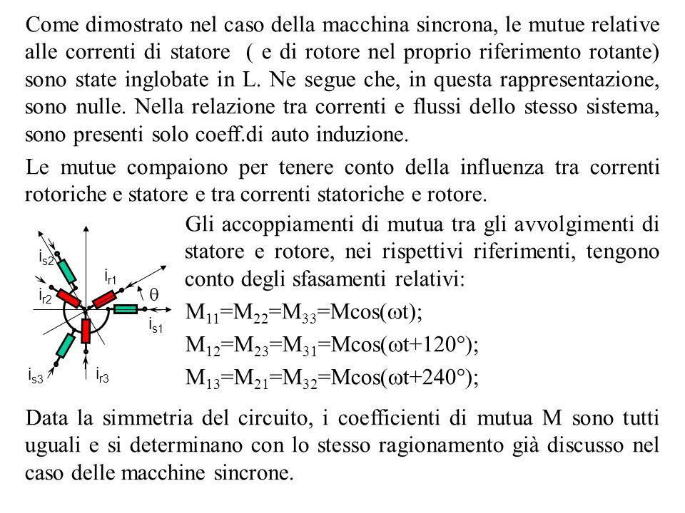 Come dimostrato nel caso della macchina sincrona, le mutue relative alle correnti di statore ( e di rotore nel proprio riferimento rotante) sono state