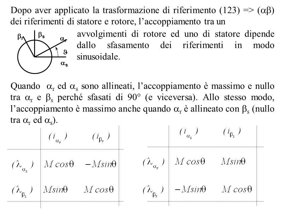 Dopo aver applicato la trasformazione di riferimento (123) => ( ) dei riferimenti di statore e rotore, laccoppiamento tra un avvolgimenti di rotore ed