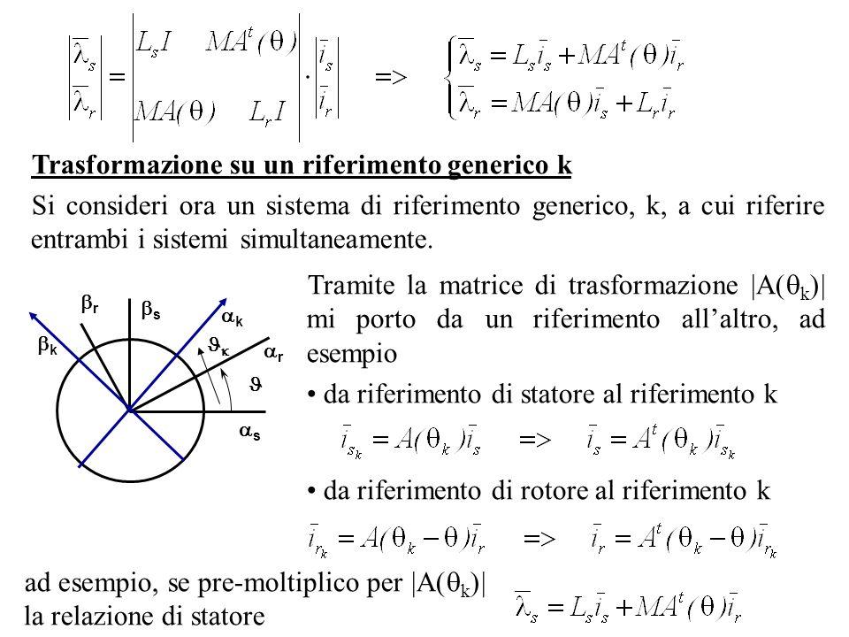 Trasformazione su un riferimento generico k Si consideri ora un sistema di riferimento generico, k, a cui riferire entrambi i sistemi simultaneamente.