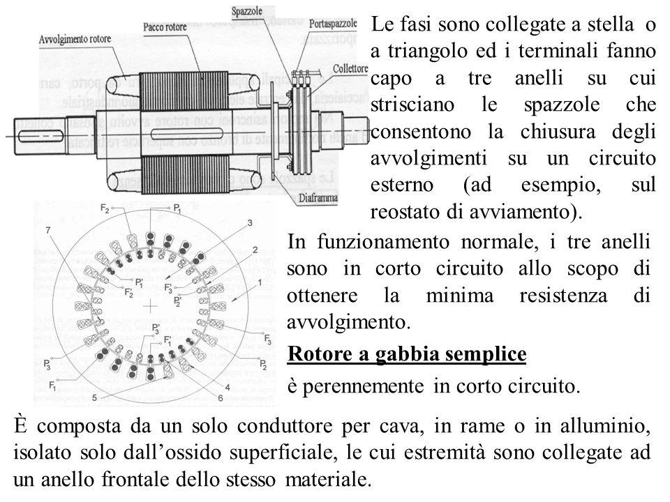 Le fasi sono collegate a stella o a triangolo ed i terminali fanno capo a tre anelli su cui strisciano le spazzole che consentono la chiusura degli av