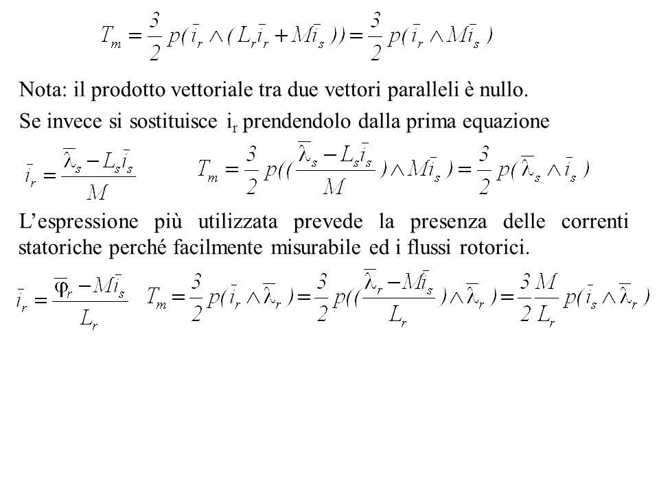 Nota: il prodotto vettoriale tra due vettori paralleli è nullo. Se invece si sostituisce i r prendendolo dalla prima equazione Lespressione più utiliz