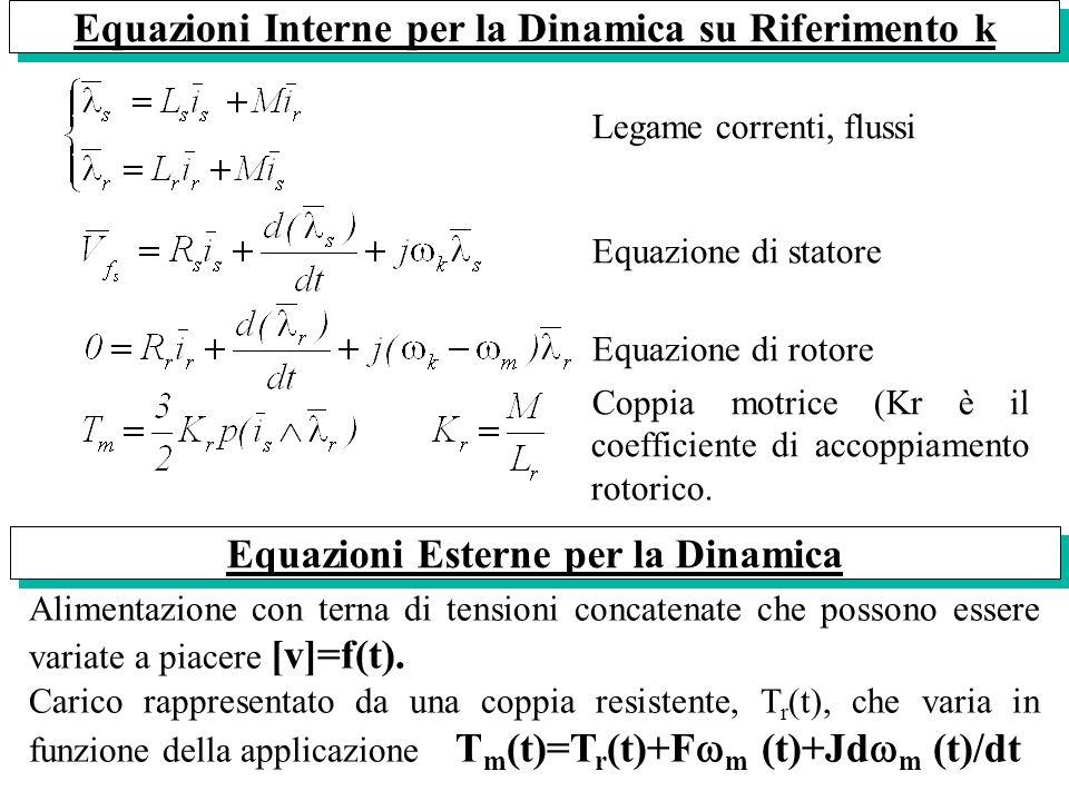 Legame correnti, flussi Equazione di statore Equazione di rotore Equazioni Interne per la Dinamica su Riferimento k Coppia motrice (Kr è il coefficien