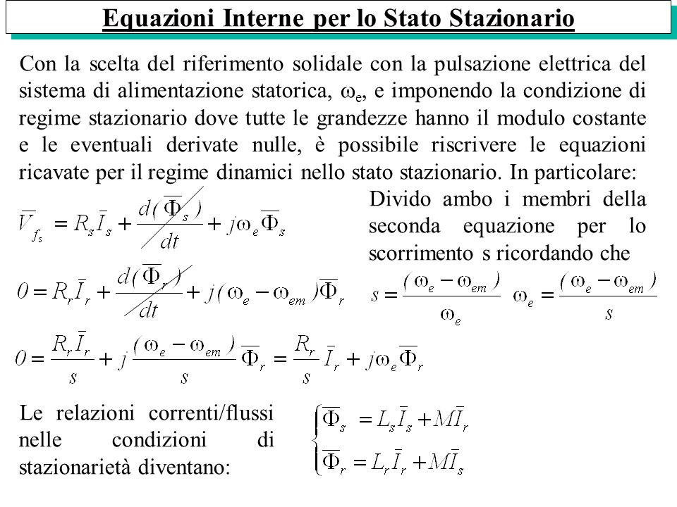 Divido ambo i membri della seconda equazione per lo scorrimento s ricordando che Equazioni Interne per lo Stato Stazionario Con la scelta del riferime