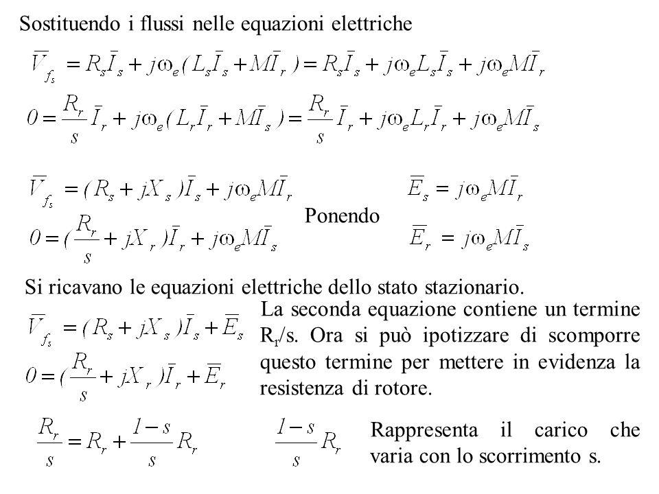 Sostituendo i flussi nelle equazioni elettriche Ponendo Si ricavano le equazioni elettriche dello stato stazionario. La seconda equazione contiene un