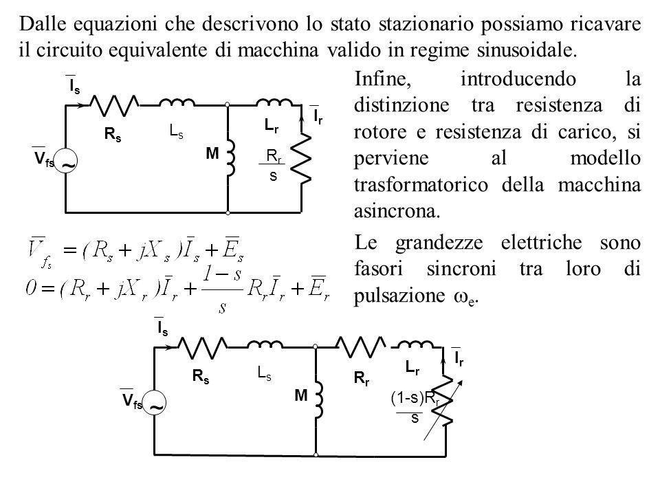 Dalle equazioni che descrivono lo stato stazionario possiamo ricavare il circuito equivalente di macchina valido in regime sinusoidale. ~ V fs IsIs Rs