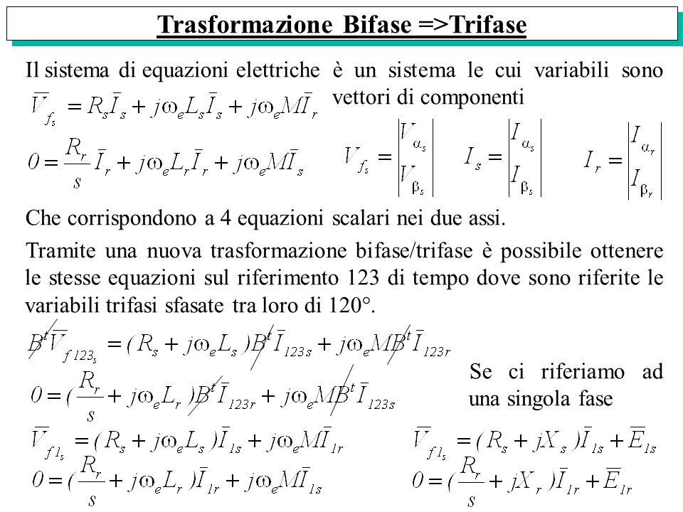 Il sistema di equazioni elettriche Trasformazione Bifase =>Trifase è un sistema le cui variabili sono vettori di componenti Che corrispondono a 4 equa