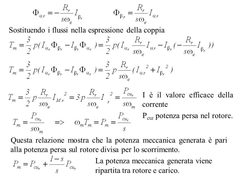 Sostituendo i flussi nella espressione della coppia I è il valore efficace della corrente P cur potenza persa nel rotore. Questa relazione mostra che