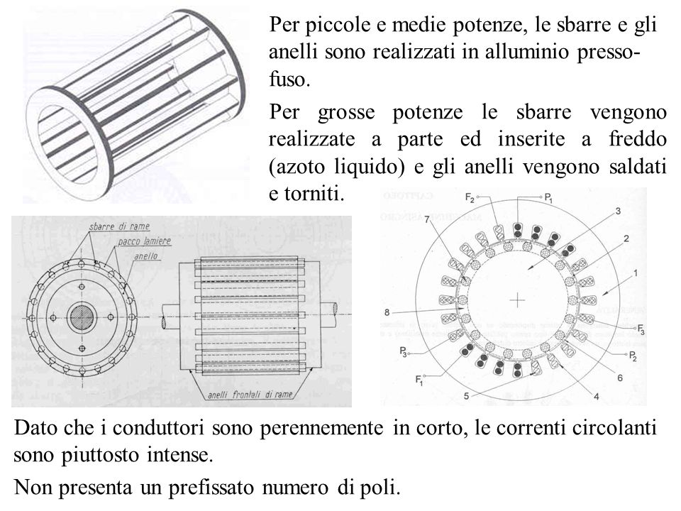 Per piccole e medie potenze, le sbarre e gli anelli sono realizzati in alluminio presso- fuso. Per grosse potenze le sbarre vengono realizzate a parte