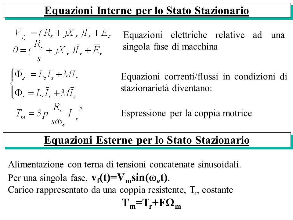 Equazioni Interne per lo Stato Stazionario Equazioni elettriche relative ad una singola fase di macchina Equazioni correnti/flussi in condizioni di st