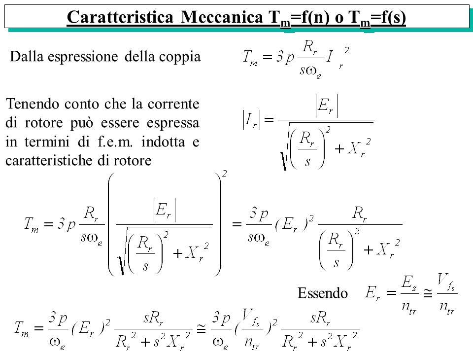 Caratteristica Meccanica T m =f(n) o T m =f(s) Dalla espressione della coppia Tenendo conto che la corrente di rotore può essere espressa in termini d