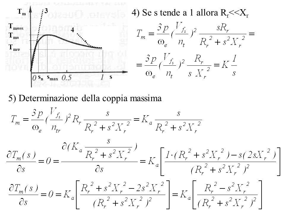 TmTm s T m max TmnTmn T m sp s max snsn 3 4 4) Se s tende a 1 allora R r <<X r 5) Determinazione della coppia massima