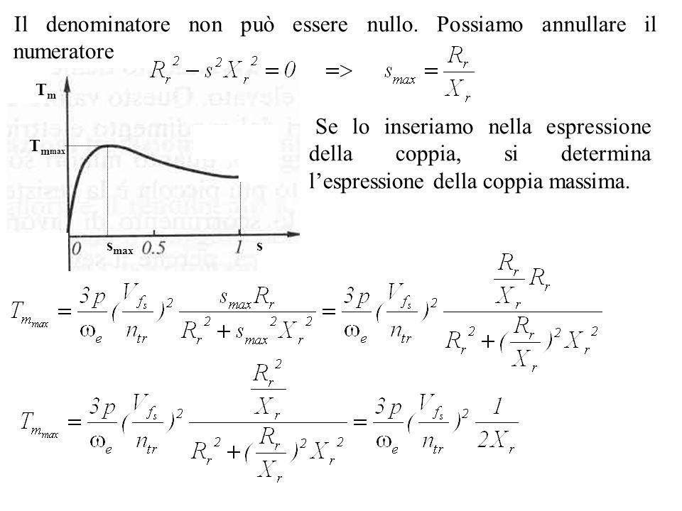 TmTm s T m max s max Se lo inseriamo nella espressione della coppia, si determina lespressione della coppia massima. Il denominatore non può essere nu