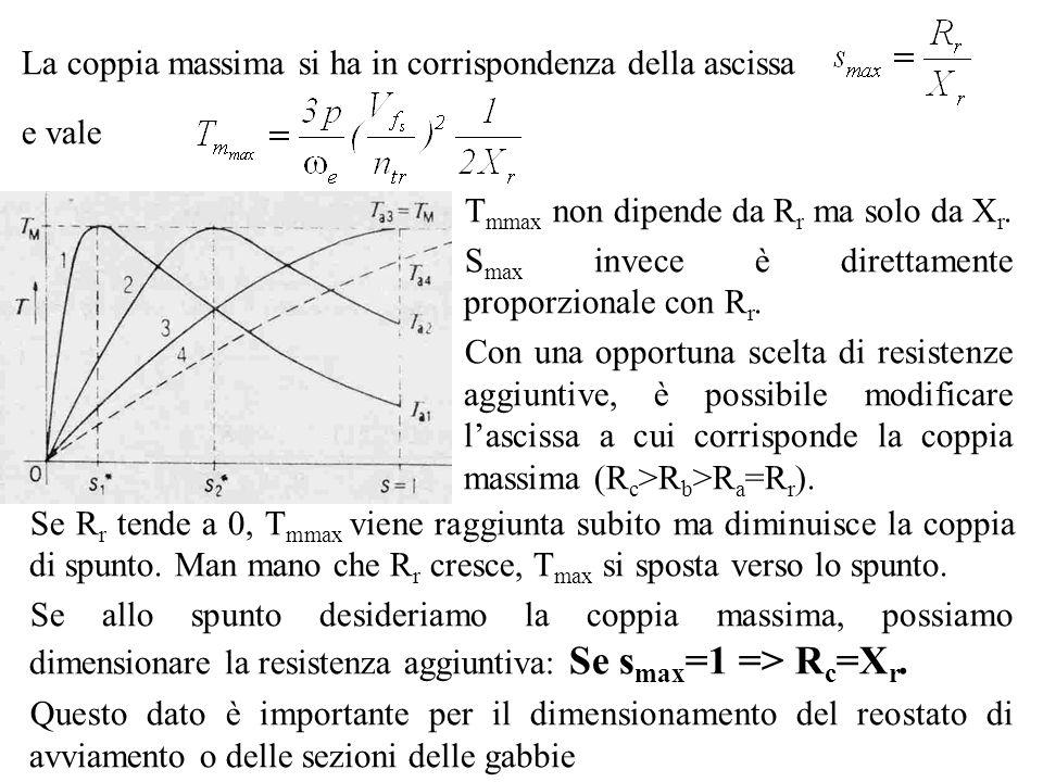 e vale La coppia massima si ha in corrispondenza della ascissa T mmax non dipende da R r ma solo da X r. S max invece è direttamente proporzionale con