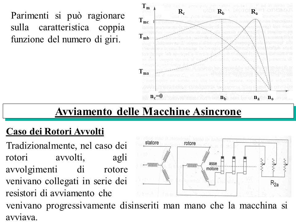 Parimenti si può ragionare sulla caratteristica coppia funzione del numero di giri. Avviamento delle Macchine Asincrone Caso dei Rotori Avvolti Tradiz