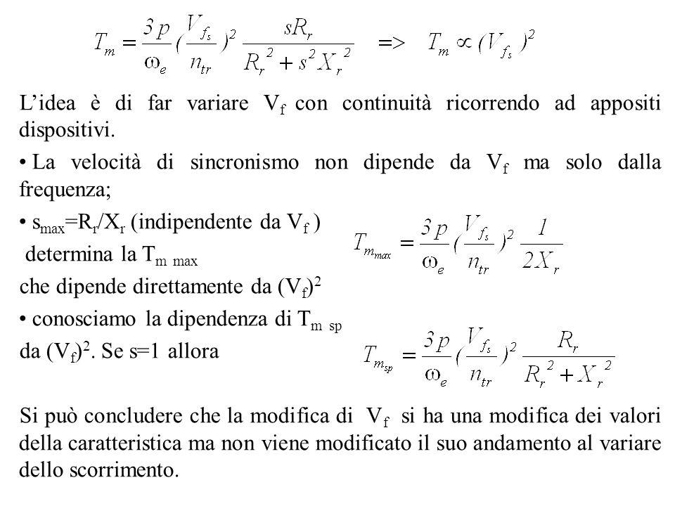 Lidea è di far variare V f con continuità ricorrendo ad appositi dispositivi. La velocità di sincronismo non dipende da V f ma solo dalla frequenza; s