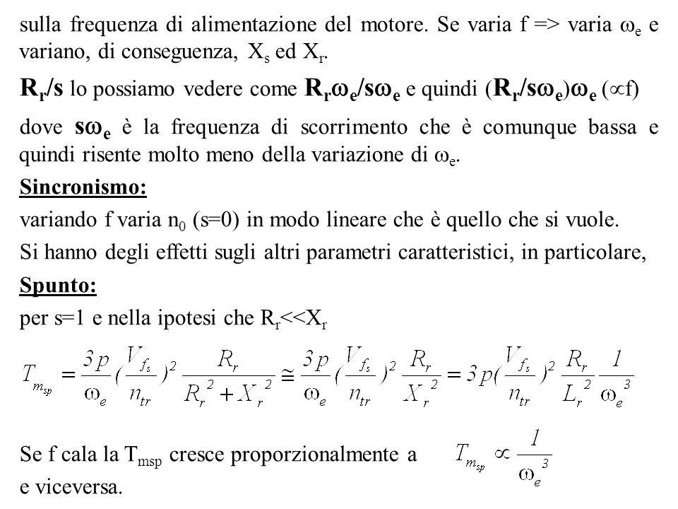 sulla frequenza di alimentazione del motore. Se varia f => varia e e variano, di conseguenza, X s ed X r. R r /s lo possiamo vedere come R r e /s e e