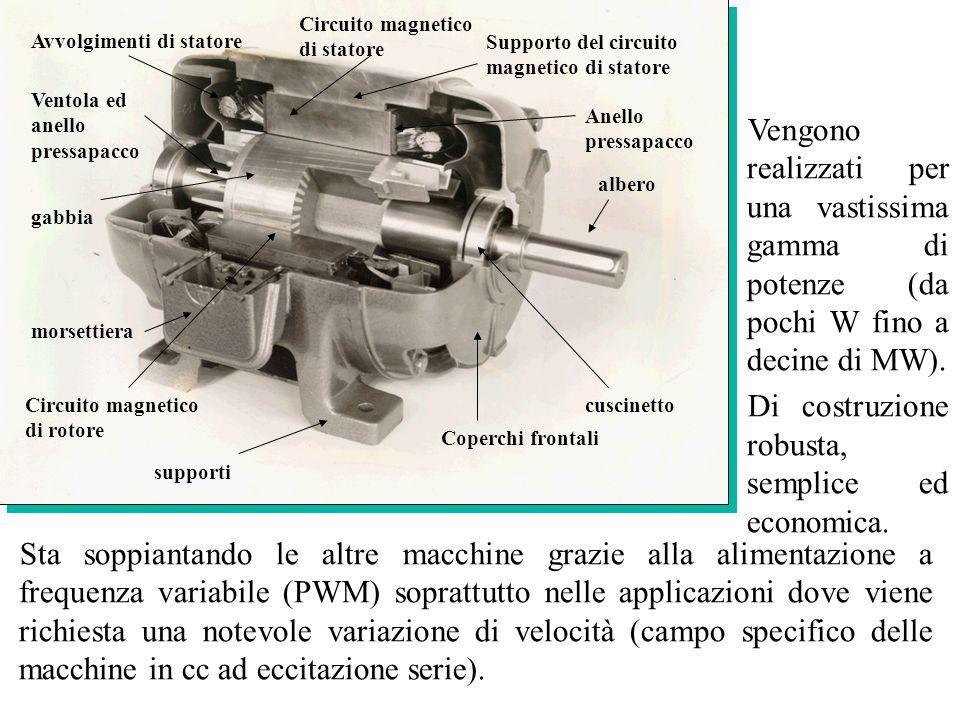albero cuscinetto Supporto del circuito magnetico di statore Coperchi frontali supporti Ventola ed anello pressapacco morsettiera Anello pressapacco A