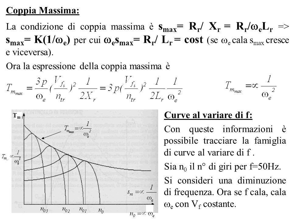 Coppia Massima: La condizione di coppia massima è s max = R r / X r = R r / e L r => s max = K(1/ e ) per cui e s max = R r / L r = cost (se e cala s