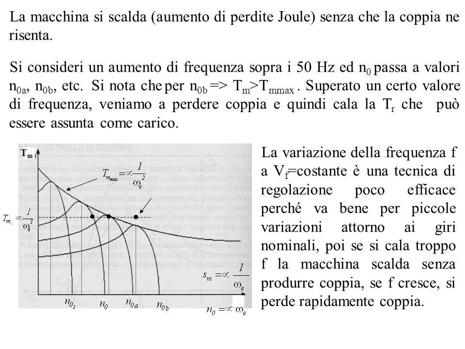 La macchina si scalda (aumento di perdite Joule) senza che la coppia ne risenta. Si consideri un aumento di frequenza sopra i 50 Hz ed n 0 passa a val