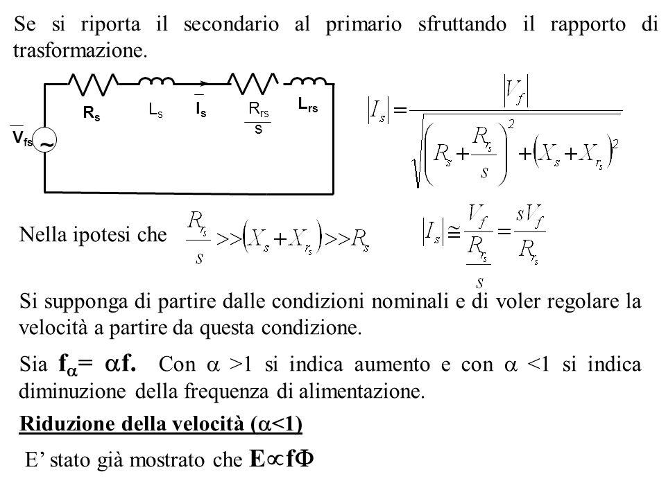 Se si riporta il secondario al primario sfruttando il rapporto di trasformazione. ~ V fs IsIs RsRs LsLs L rs R rs s Nella ipotesi che Si supponga di p
