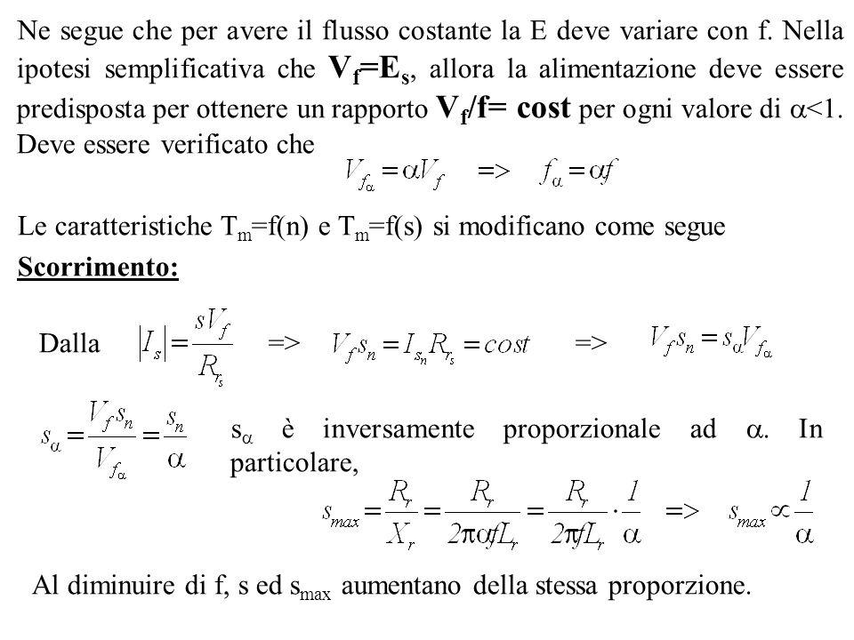 Ne segue che per avere il flusso costante la E deve variare con f. Nella ipotesi semplificativa che V f =E s, allora la alimentazione deve essere pred