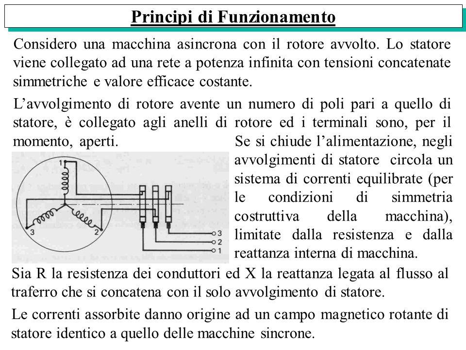 Considero una macchina asincrona con il rotore avvolto. Lo statore viene collegato ad una rete a potenza infinita con tensioni concatenate simmetriche