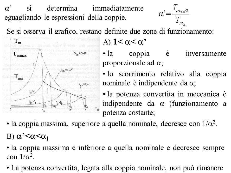 si determina immediatamente eguagliando le espressioni della coppie. Se si osserva il grafico, restano definite due zone di funzionamento: TmTm T mmax