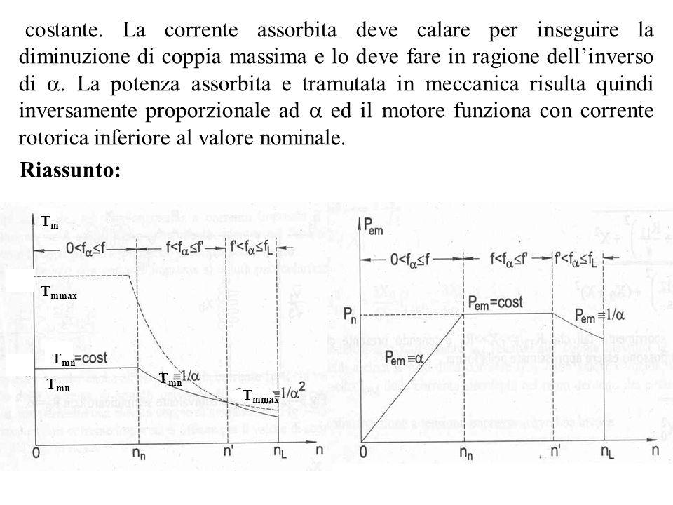 costante. La corrente assorbita deve calare per inseguire la diminuzione di coppia massima e lo deve fare in ragione dellinverso di. La potenza assorb