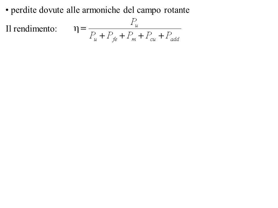 perdite dovute alle armoniche del campo rotante Il rendimento: