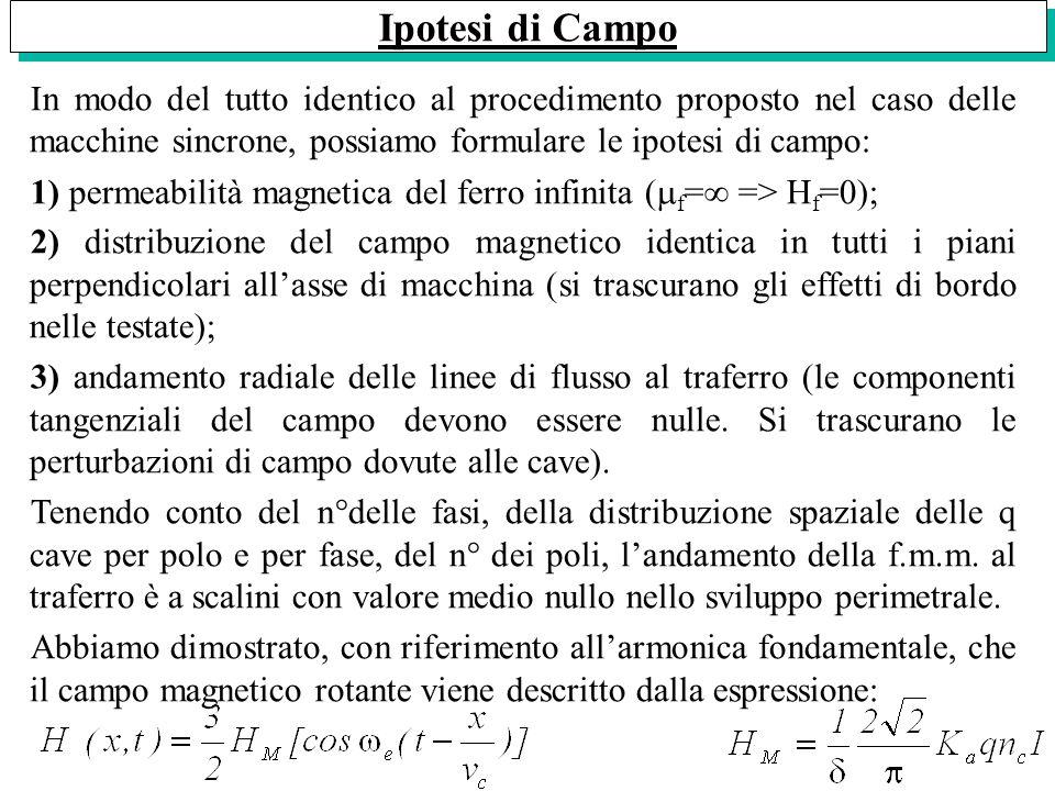 Ipotesi di Campo In modo del tutto identico al procedimento proposto nel caso delle macchine sincrone, possiamo formulare le ipotesi di campo: 1) perm