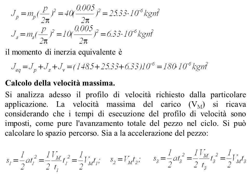 il momento di inerzia equivalente è Calcolo della velocità massima. Si analizza adesso il profilo di velocità richiesto dalla particolare applicazione