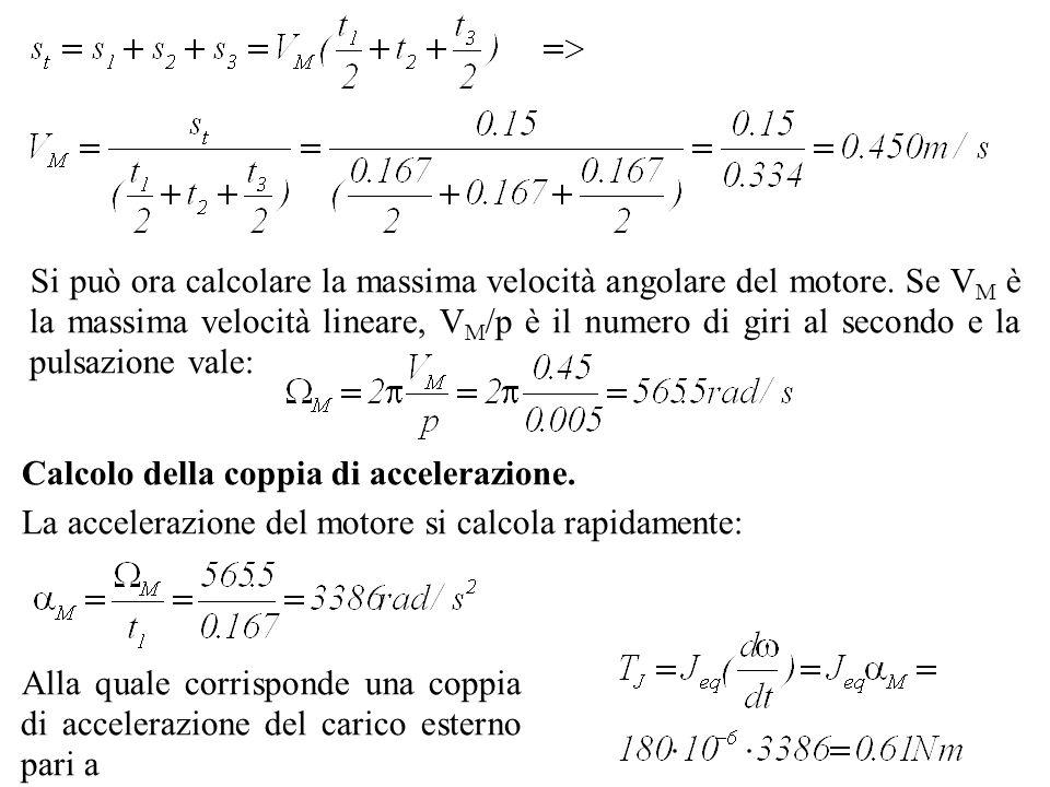 Si può ora calcolare la massima velocità angolare del motore. Se V M è la massima velocità lineare, V M /p è il numero di giri al secondo e la pulsazi