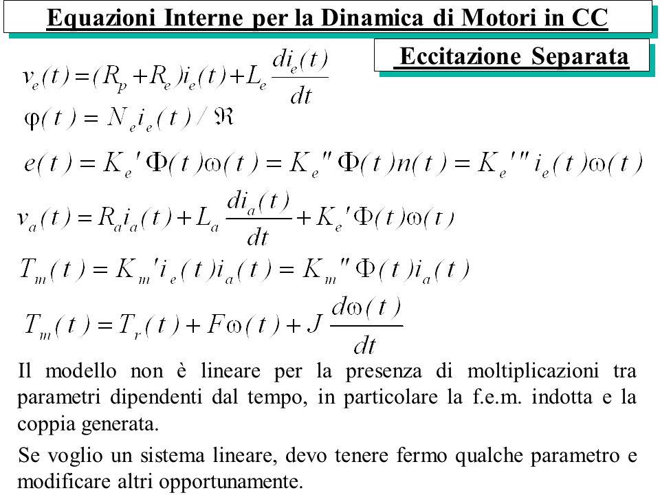 Equazioni Interne per la Dinamica di Motori in CC Il modello non è lineare per la presenza di moltiplicazioni tra parametri dipendenti dal tempo, in p