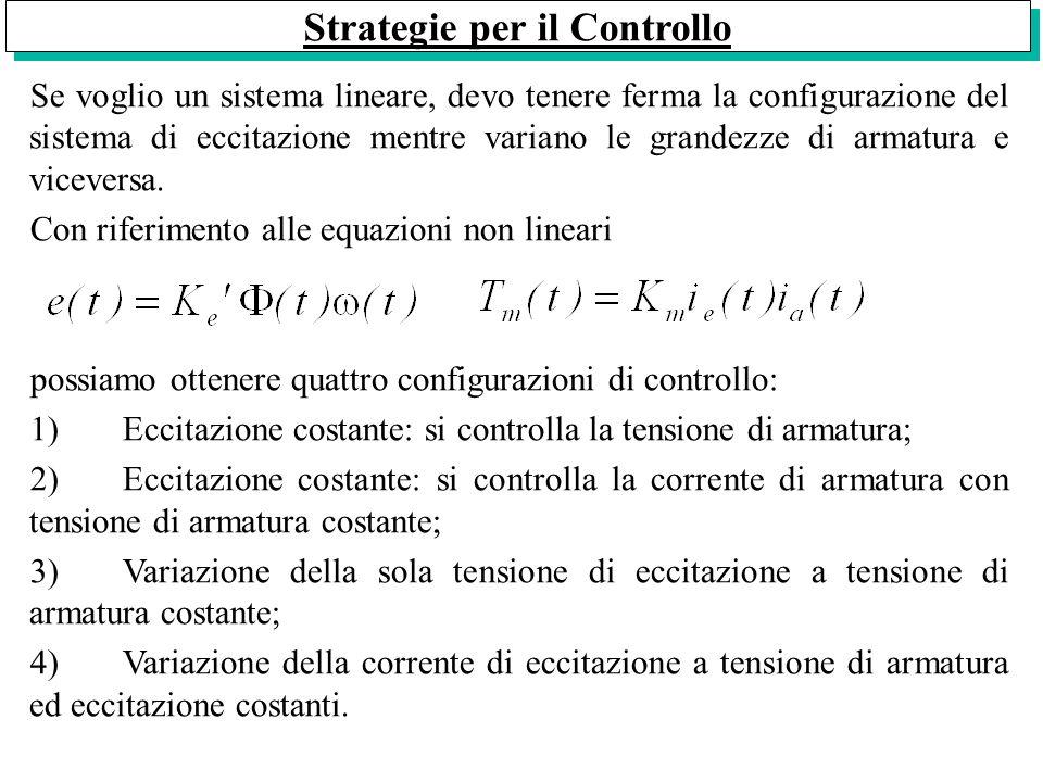 Strategie per il Controllo Se voglio un sistema lineare, devo tenere ferma la configurazione del sistema di eccitazione mentre variano le grandezze di