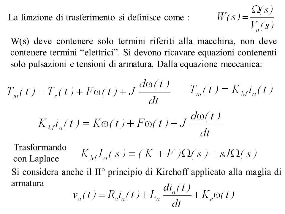 Trasformando con Laplace W(s) deve contenere solo termini riferiti alla macchina, non deve contenere termini elettrici. Si devono ricavare equazioni c