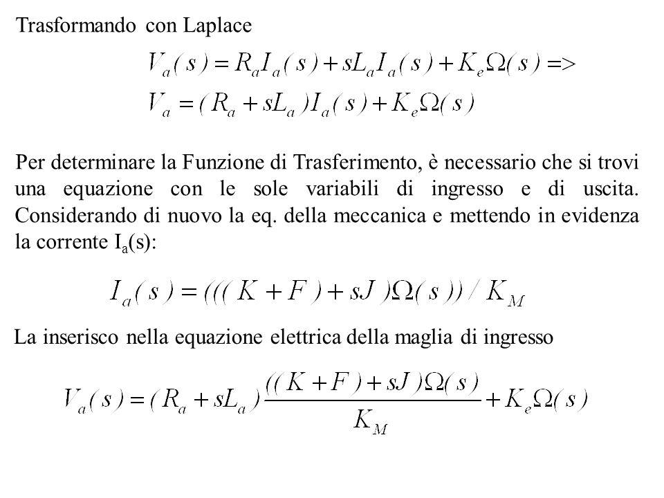 Trasformando con Laplace Per determinare la Funzione di Trasferimento, è necessario che si trovi una equazione con le sole variabili di ingresso e di