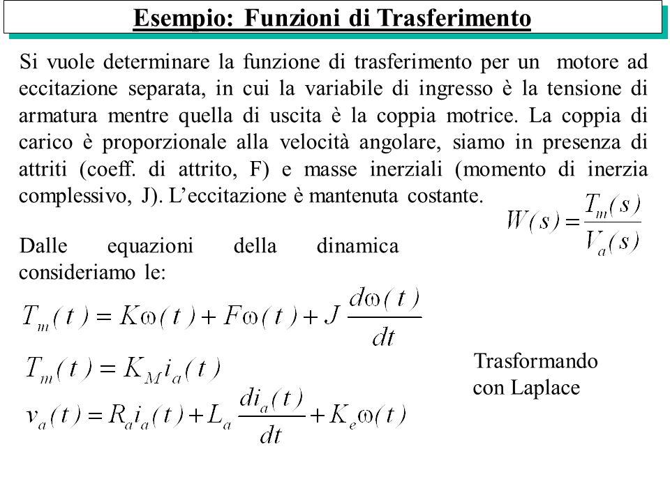 Esempio: Funzioni di Trasferimento Si vuole determinare la funzione di trasferimento per un motore ad eccitazione separata, in cui la variabile di ing