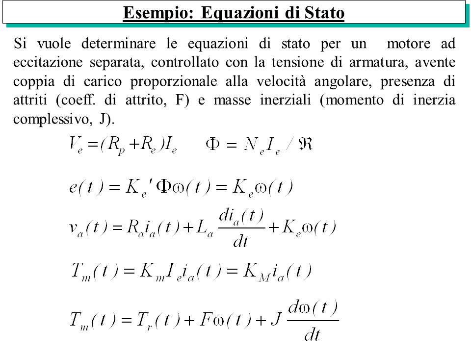 Esempio: Equazioni di Stato Si vuole determinare le equazioni di stato per un motore ad eccitazione separata, controllato con la tensione di armatura,