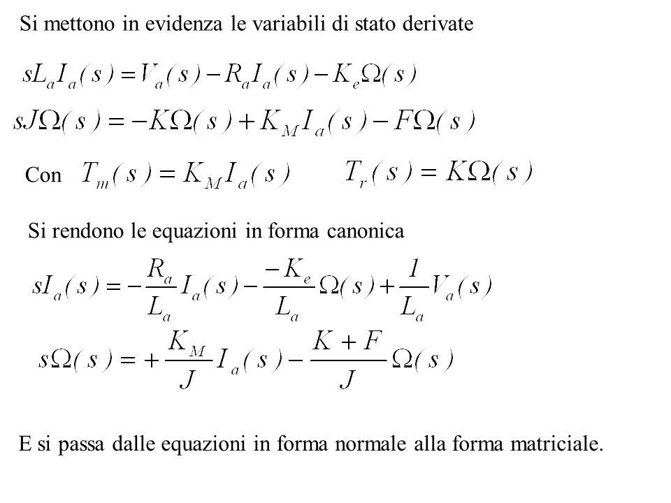 Si mettono in evidenza le variabili di stato derivate Si rendono le equazioni in forma canonica E si passa dalle equazioni in forma normale alla forma