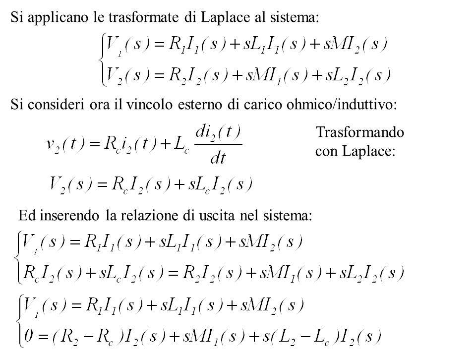 Si applicano le trasformate di Laplace al sistema: Si consideri ora il vincolo esterno di carico ohmico/induttivo: Ed inserendo la relazione di uscita