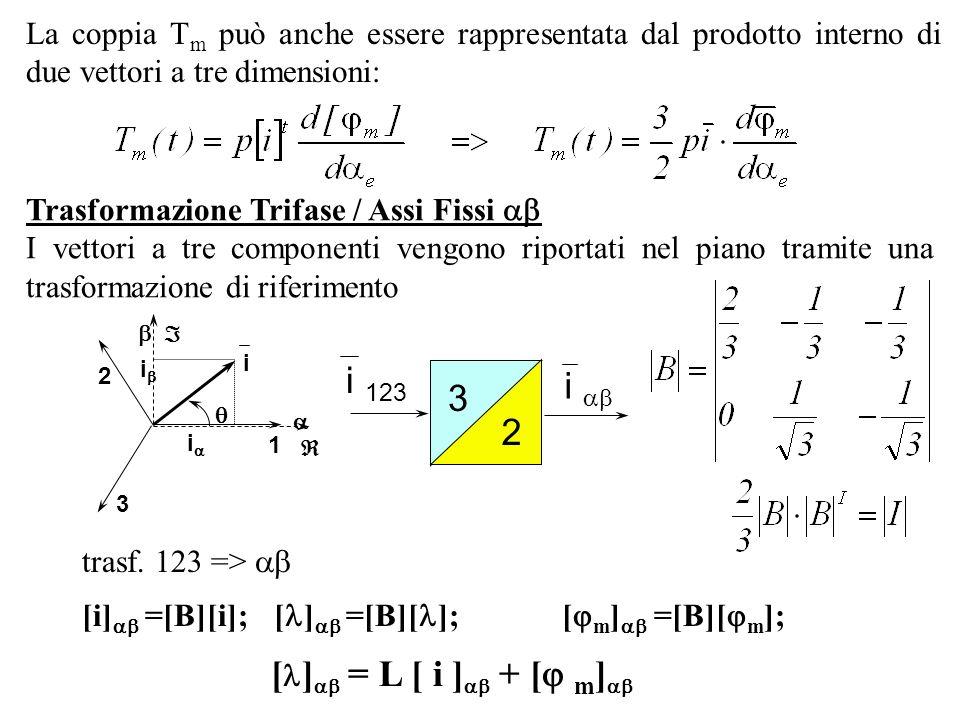 La coppia T m può anche essere rappresentata dal prodotto interno di due vettori a tre dimensioni: Trasformazione Trifase / Assi Fissi I vettori a tre
