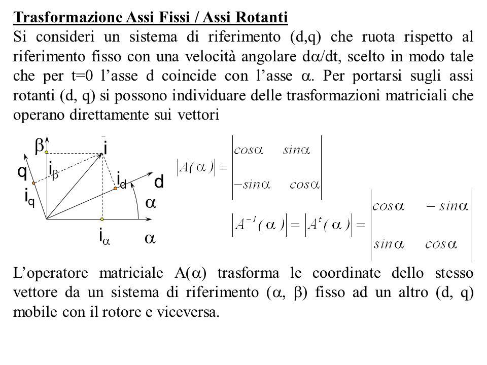 Trasformazione Assi Fissi / Assi Rotanti Si consideri un sistema di riferimento (d,q) che ruota rispetto al riferimento fisso con una velocità angolar