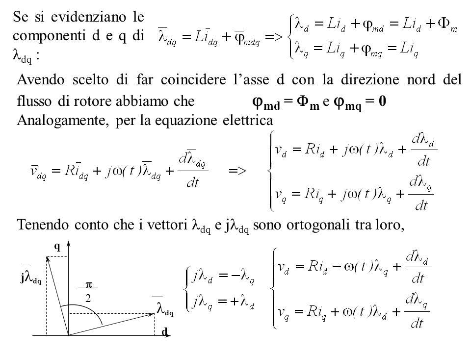 Se si evidenziano le componenti d e q di dq : Avendo scelto di far coincidere lasse d con la direzione nord del flusso di rotore abbiamo che md = m e