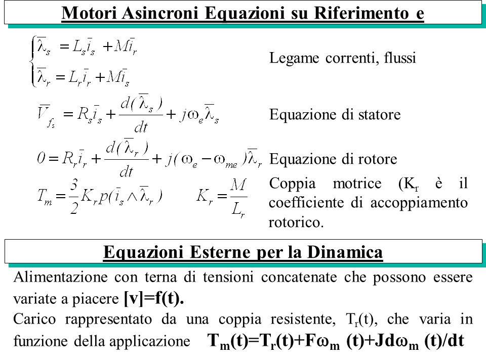 Legame correnti, flussi Equazione di statore Equazione di rotore Motori Asincroni Equazioni su Riferimento e Coppia motrice (K r è il coefficiente di