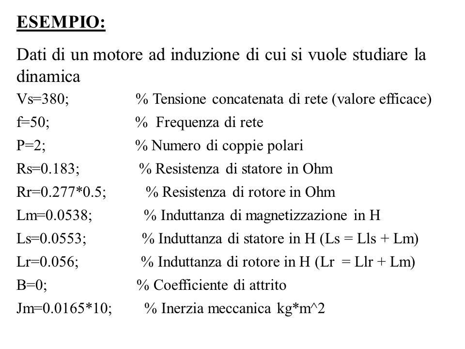 ESEMPIO: Dati di un motore ad induzione di cui si vuole studiare la dinamica Vs=380; % Tensione concatenata di rete (valore efficace) f=50; % Frequenz