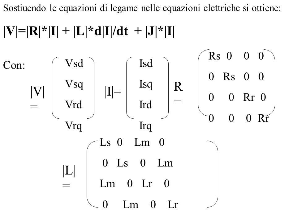 Sostiuendo le equazioni di legame nelle equazioni elettriche si ottiene: |V|=|R|*|I| + |L|*d|I|/dt + |J|*|I| Con: R=R= Rs 0 0 0 0 Rs 0 0 0 0 Rr 0 0 0