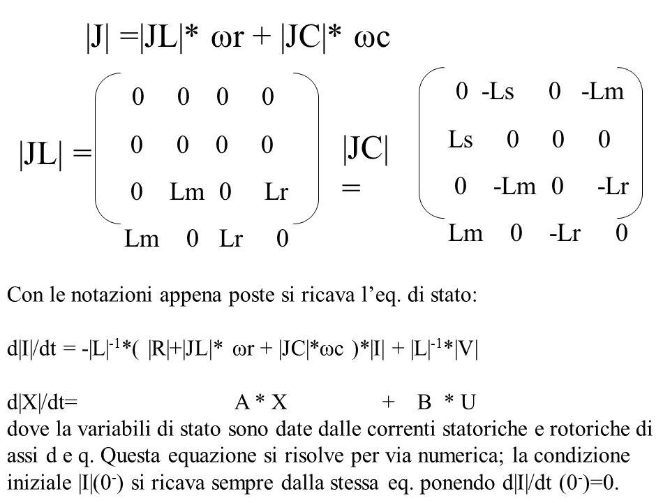 |J| =|JL|* ωr + |JC|* ωc 0 0 0 0 0 Lm 0 Lr Lm 0 Lr 0 |JL| = 0 -Ls 0 -Lm Ls 0 0 0 0 -Lm 0 -Lr Lm 0 -Lr 0 |JC| = Con le notazioni appena poste si ricava